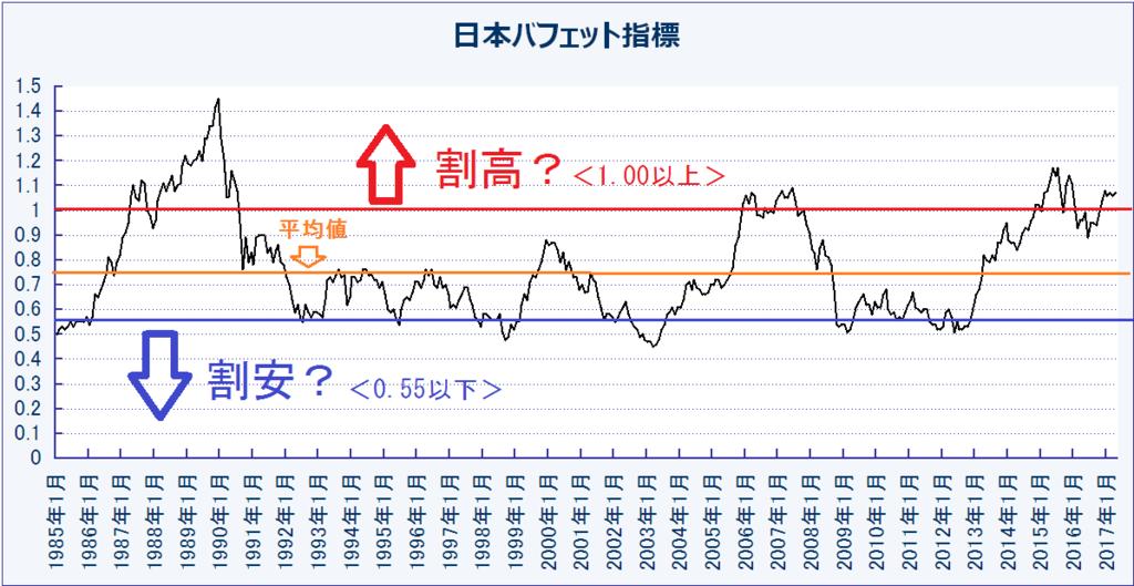 f:id:yukimatu-tousi:20170510202423p:plain