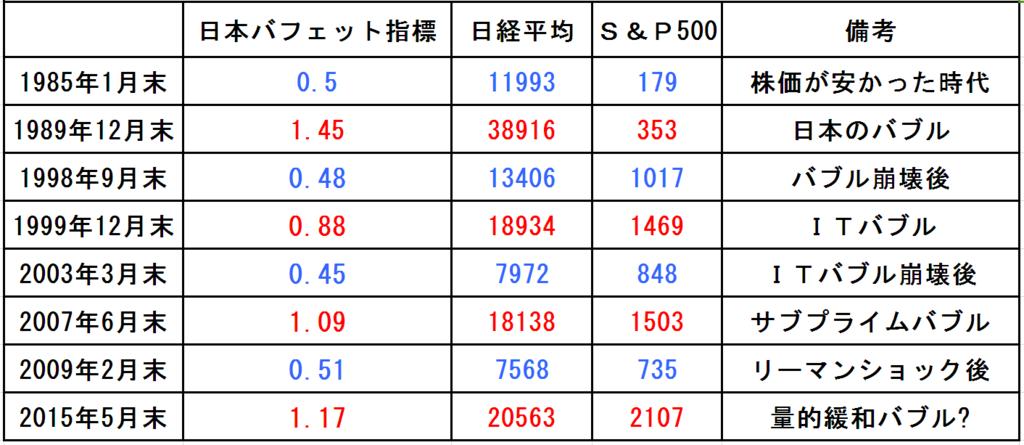 f:id:yukimatu-tousi:20170511193250p:plain