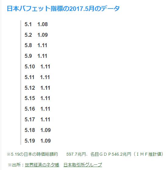 f:id:yukimatu-tousi:20170519215558p:plain