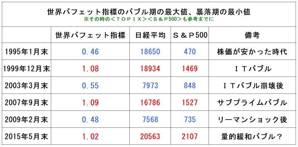 f:id:yukimatu-tousi:20170528150652p:plain
