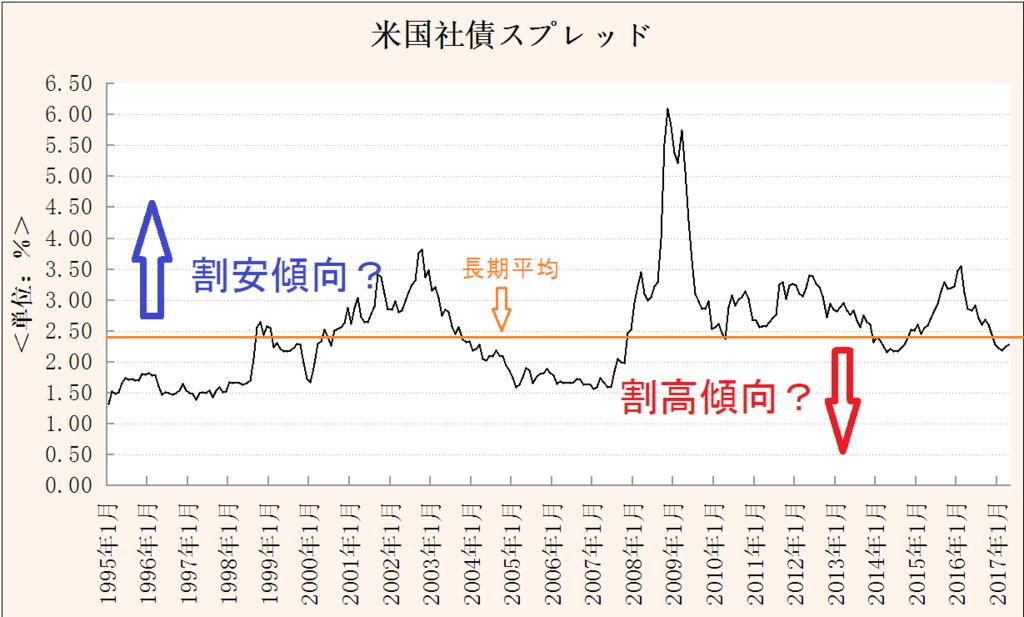 f:id:yukimatu-tousi:20170531150037p:plain