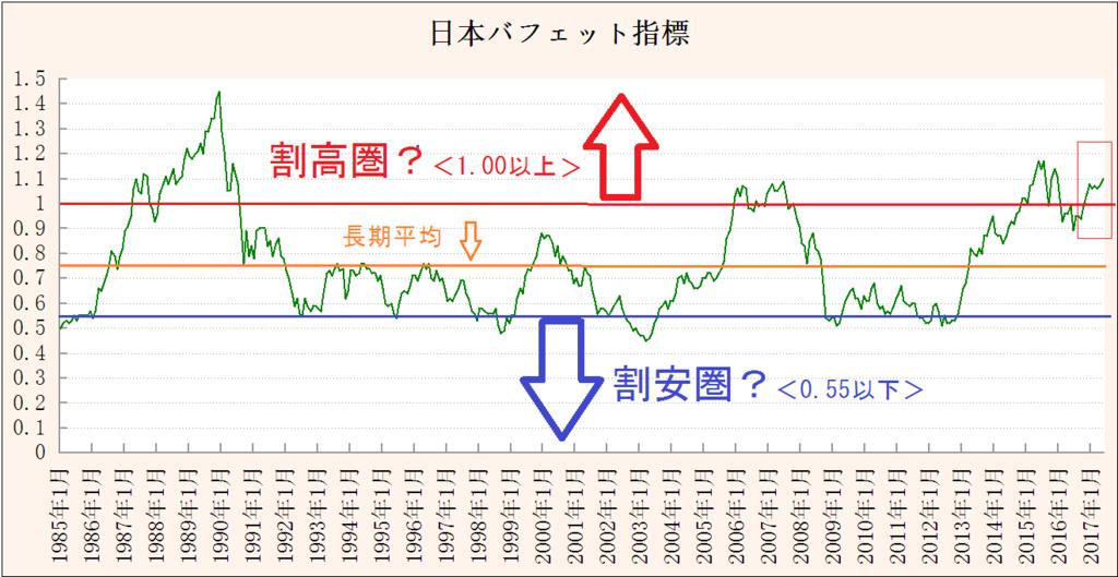 f:id:yukimatu-tousi:20170602115807p:plain