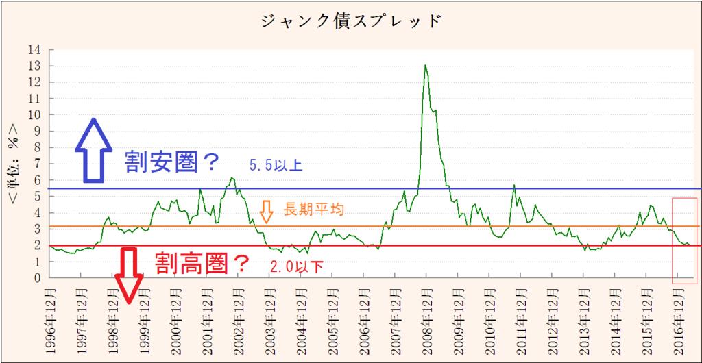 f:id:yukimatu-tousi:20170603163010p:plain