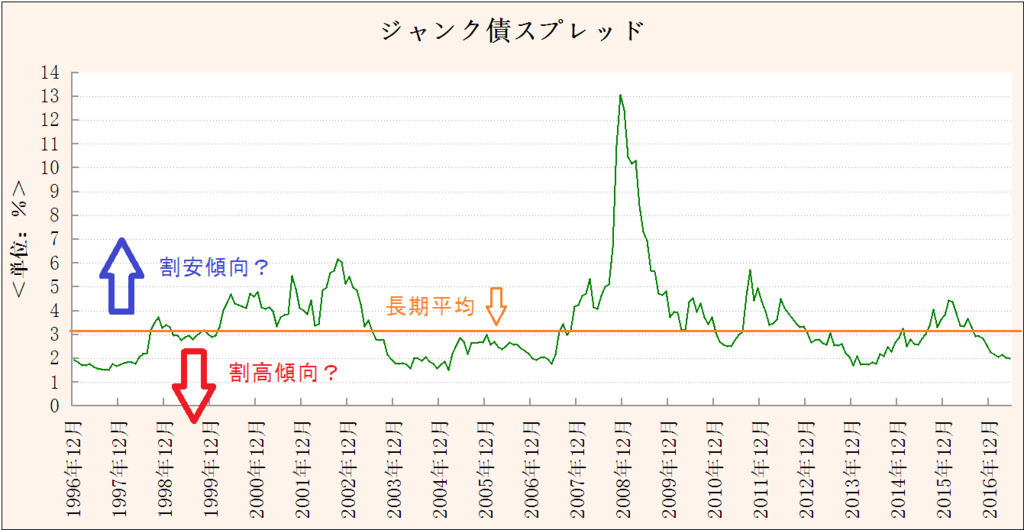 f:id:yukimatu-tousi:20170603200927p:plain