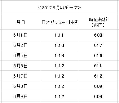f:id:yukimatu-tousi:20170609202831p:plain