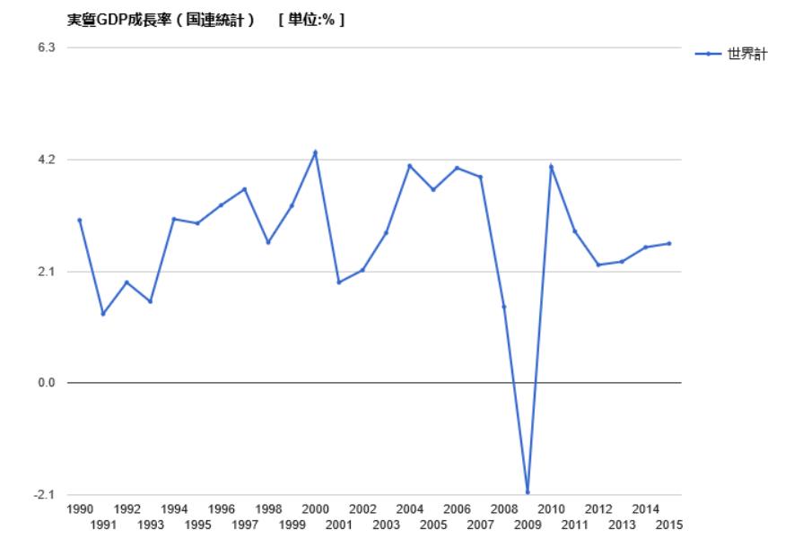 f:id:yukimatu-tousi:20170612160628p:plain