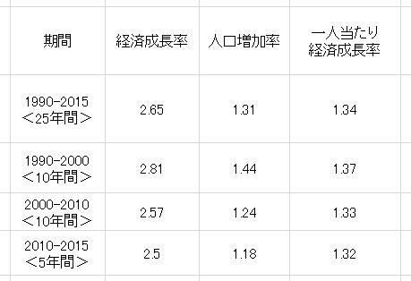 f:id:yukimatu-tousi:20170612161832p:plain