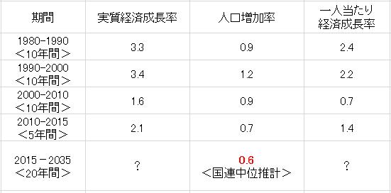 f:id:yukimatu-tousi:20170613130144p:plain