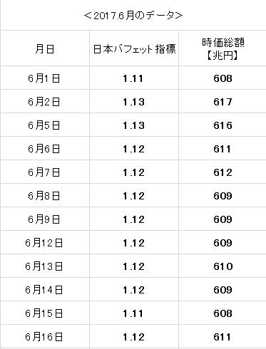 f:id:yukimatu-tousi:20170616223700p:plain