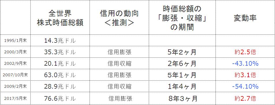 f:id:yukimatu-tousi:20170621154002p:plain