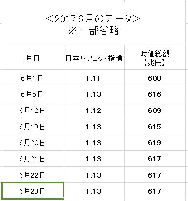 f:id:yukimatu-tousi:20170623224330p:plain