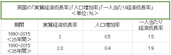 f:id:yukimatu-tousi:20170625162007p:plain
