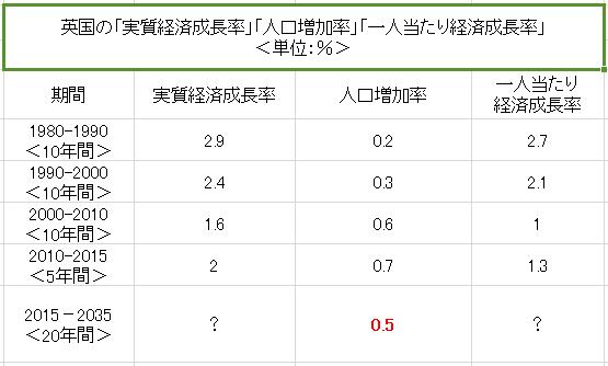 f:id:yukimatu-tousi:20170625162038p:plain