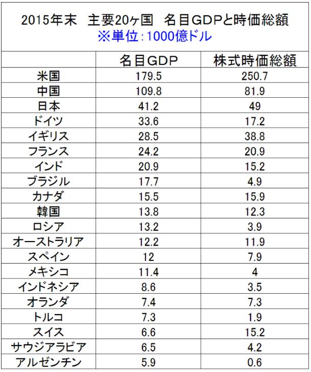 f:id:yukimatu-tousi:20170626222856p:plain