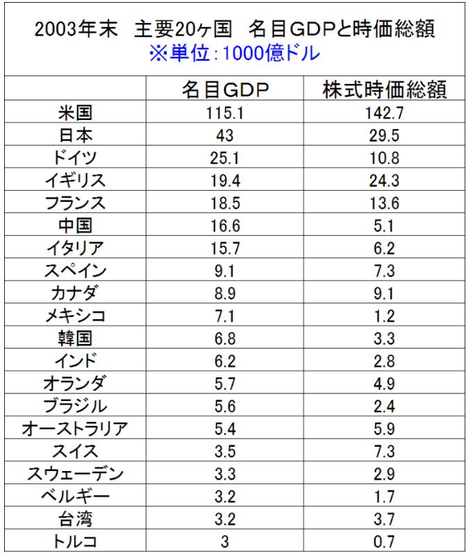 f:id:yukimatu-tousi:20170626223031p:plain