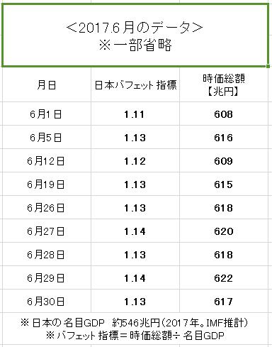 f:id:yukimatu-tousi:20170701164925p:plain