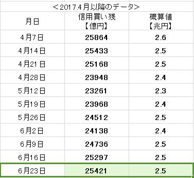 f:id:yukimatu-tousi:20170701165612p:plain