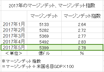 f:id:yukimatu-tousi:20170702220049p:plain