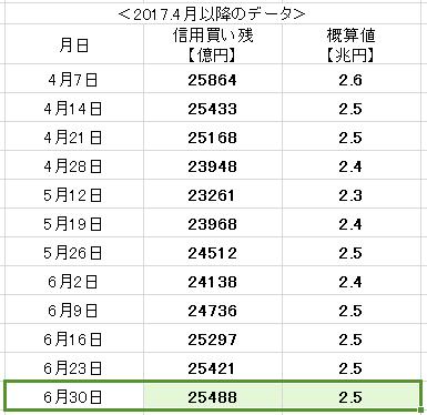 f:id:yukimatu-tousi:20170707130239p:plain