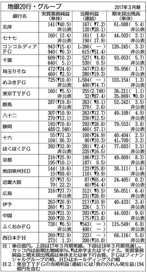 f:id:yukimatu-tousi:20170707131345p:plain