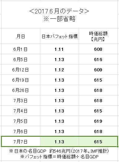f:id:yukimatu-tousi:20170707200222p:plain