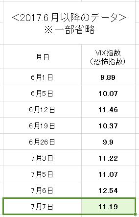 f:id:yukimatu-tousi:20170708124949p:plain