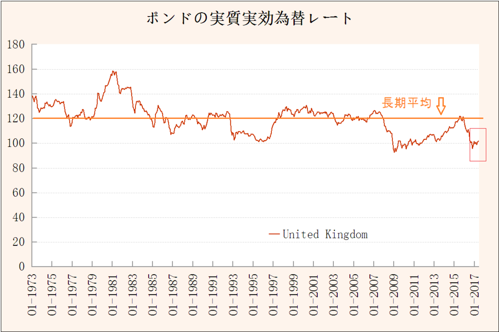 f:id:yukimatu-tousi:20170710153103p:plain