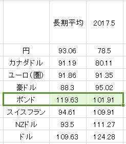 f:id:yukimatu-tousi:20170713110905p:plain