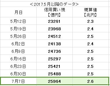f:id:yukimatu-tousi:20170713144610p:plain