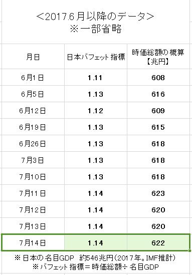 f:id:yukimatu-tousi:20170714215011p:plain