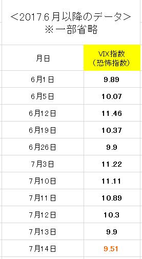 f:id:yukimatu-tousi:20170715125510p:plain
