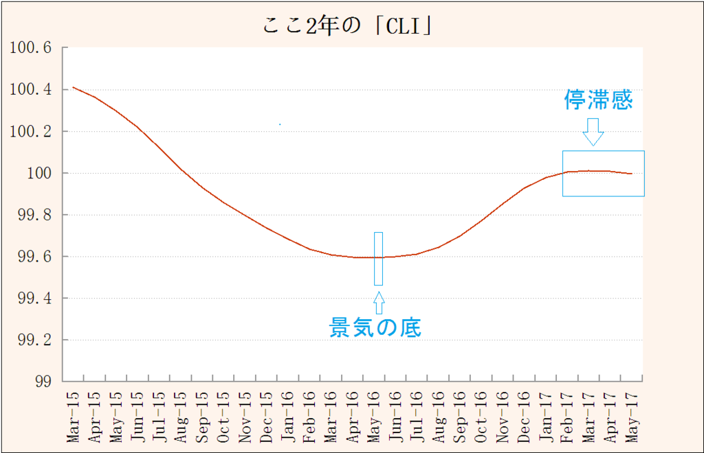 f:id:yukimatu-tousi:20170715143210p:plain