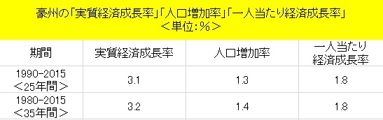 f:id:yukimatu-tousi:20170718113748p:plain