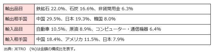 f:id:yukimatu-tousi:20170718150605p:plain