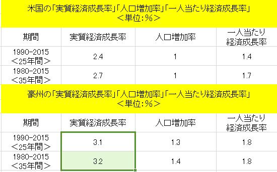 f:id:yukimatu-tousi:20170718225001p:plain