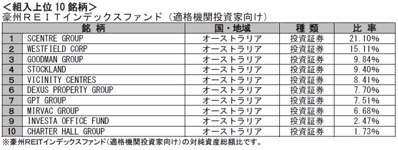 f:id:yukimatu-tousi:20170719133146p:plain