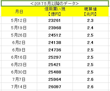 f:id:yukimatu-tousi:20170720214439p:plain