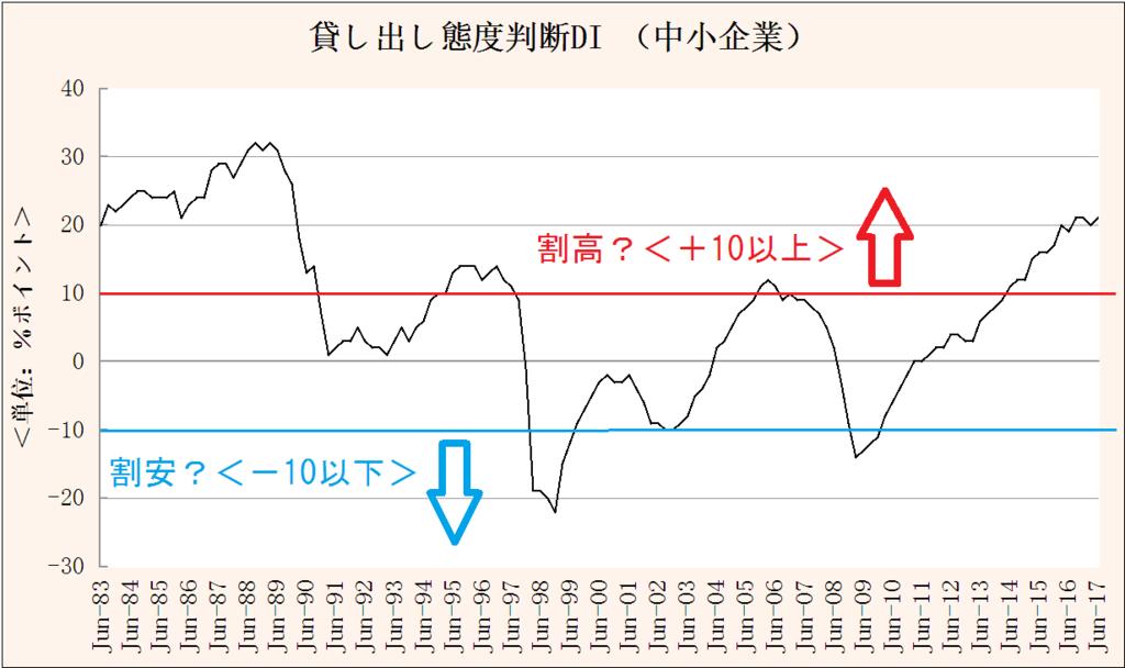 f:id:yukimatu-tousi:20170720215505p:plain