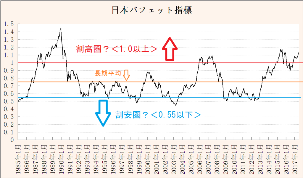 f:id:yukimatu-tousi:20170721110300p:plain