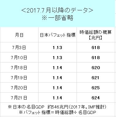 f:id:yukimatu-tousi:20170721223038p:plain
