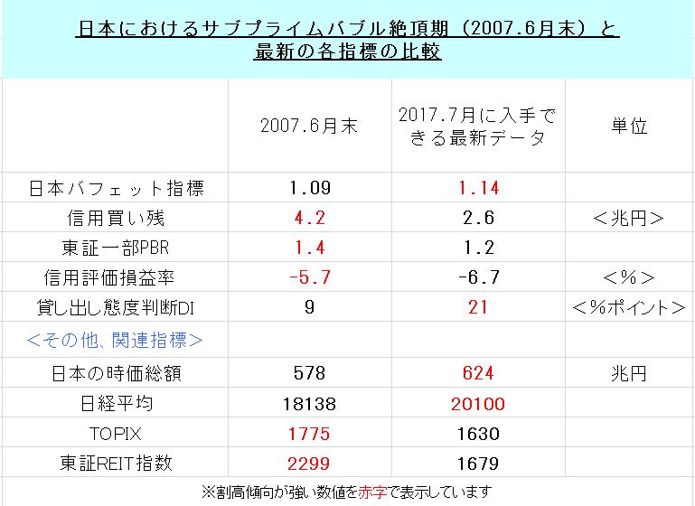 f:id:yukimatu-tousi:20170721223117p:plain