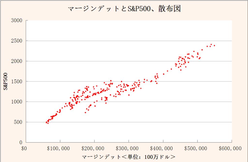 f:id:yukimatu-tousi:20170723145137p:plain