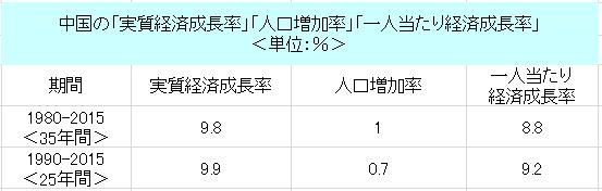 f:id:yukimatu-tousi:20170724234259p:plain