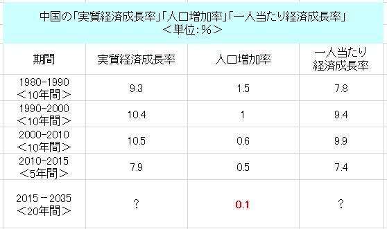 f:id:yukimatu-tousi:20170724234317p:plain