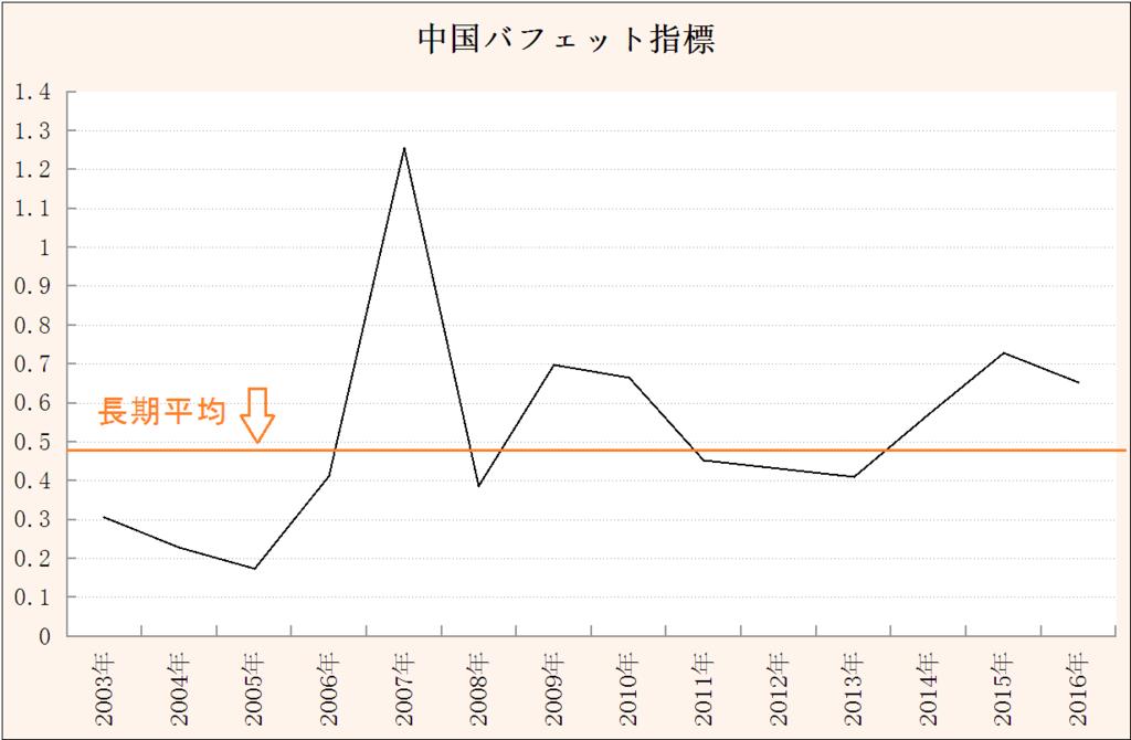 f:id:yukimatu-tousi:20170726105553p:plain