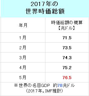 f:id:yukimatu-tousi:20170728000344p:plain