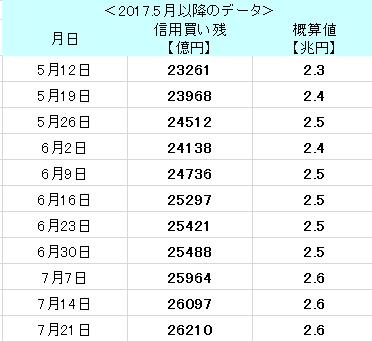 f:id:yukimatu-tousi:20170728142430p:plain