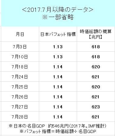 f:id:yukimatu-tousi:20170728221007p:plain