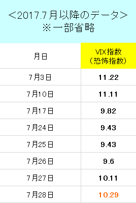 f:id:yukimatu-tousi:20170729111938p:plain