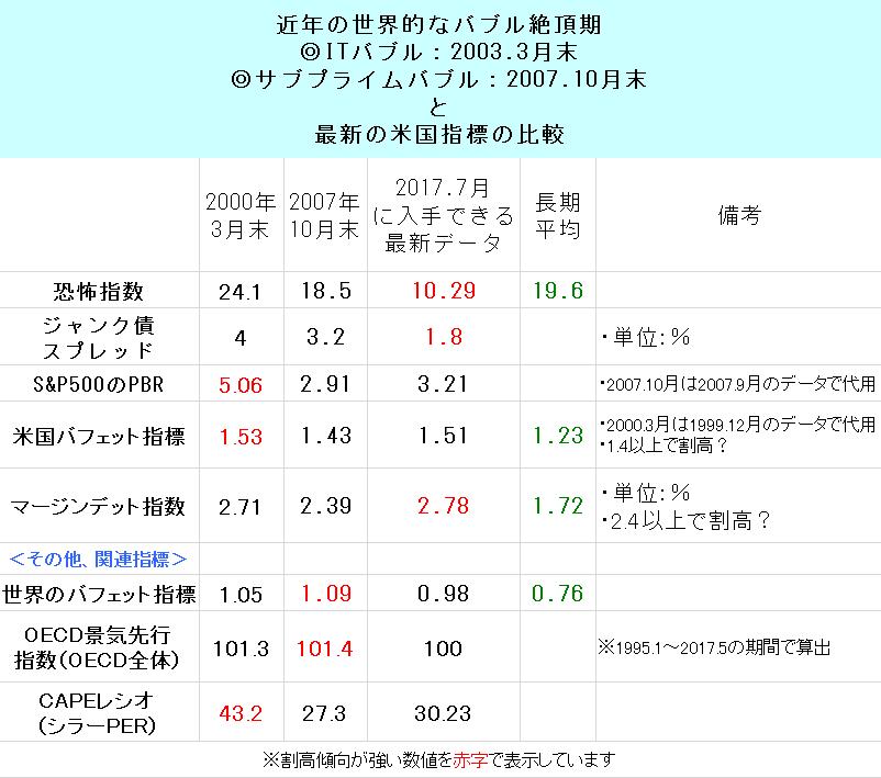f:id:yukimatu-tousi:20170729112926p:plain